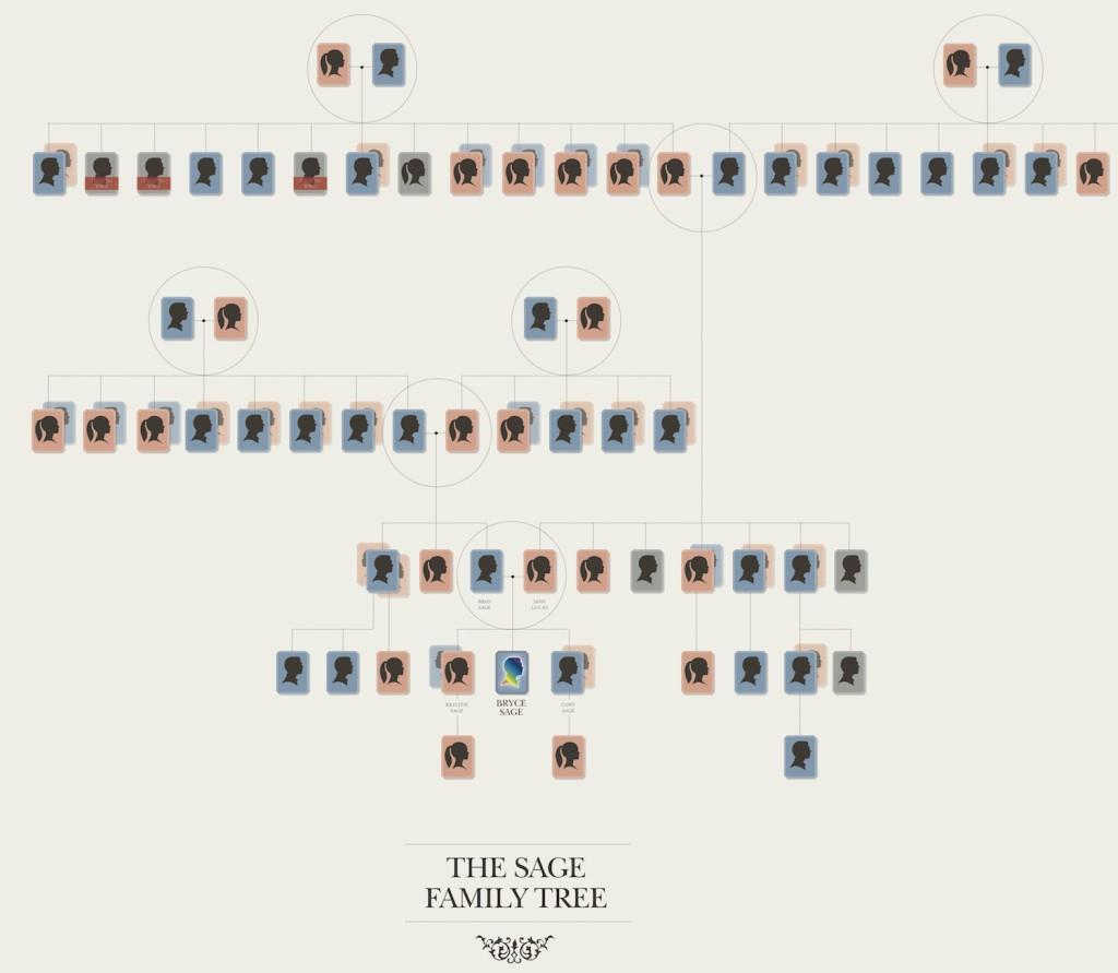 BS_SOTF_Family Tree_v8