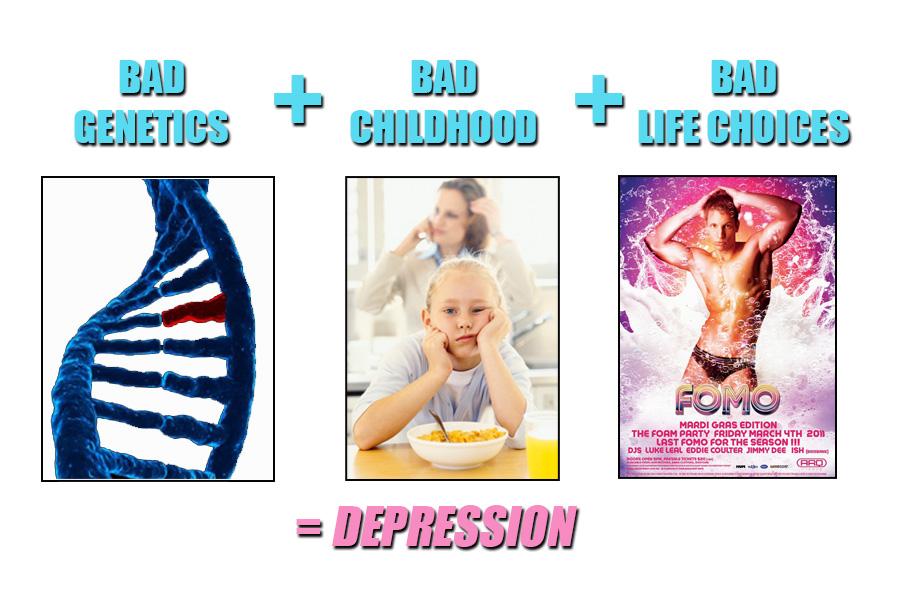 Depression_diagram