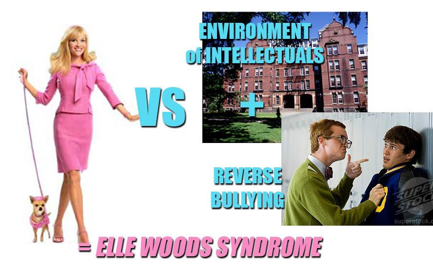 ElleWoodsSyndrome